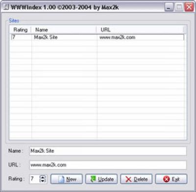 WWWIndex 1.00