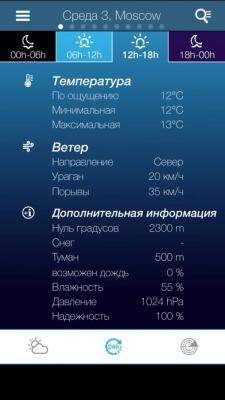 Погода в России 7.7.20