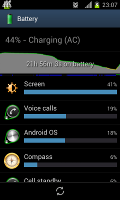 show battery percentage 27.0