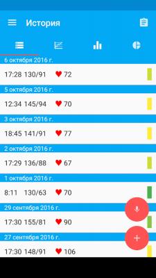 Дневник артериального давления 3.1.3