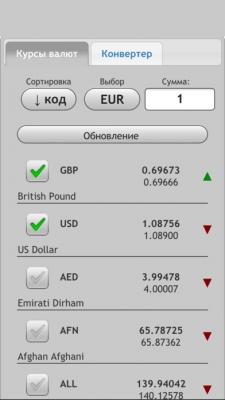 Обменный курс. Все валюты 2.2