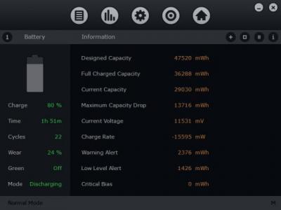 Smarter Battery 5.0