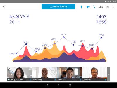 Cisco WebEx Meetings 11.4.0