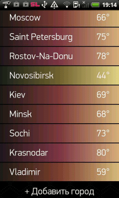 Weather Forecast for 15 days 2.5