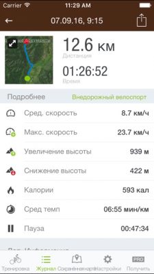 Runtastic Mountain Bike GPS Cycling Computer & Tracker 3.5.2