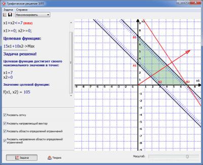 Графическое решение ЗЛП 1.5