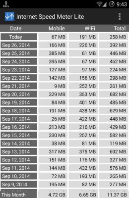 Internet Speed Meter Lite 1.2.16
