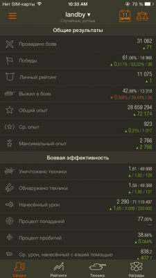 World of Tanks Assistant 3.1.2