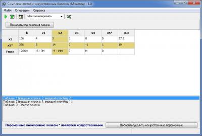 Симплекс-метод (М-метод) 1.0