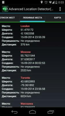Location Detector (GPS) 4.0.0