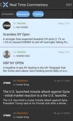 FX on J.P. Morgan Markets 3.6.3