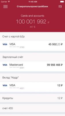 Ставропольпромстройбанк 3.15.1