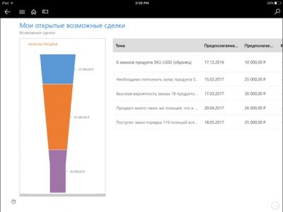 Microsoft Dynamics 365 4.3.18101.0
