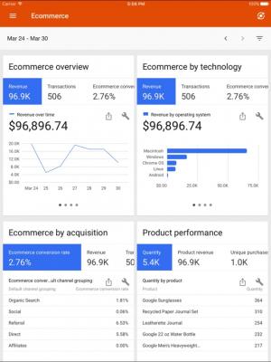 Google Analytics 3.8.11