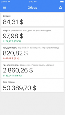 Google AdSense 3.2