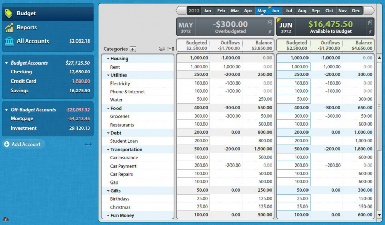 Ynab Personal Budgeting Software For Windows Mac Io