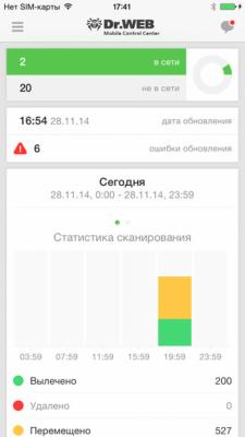 Мобильный центр управления Dr.Web 10.2.0