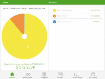 Сбербанк Корпорация для iPad 1.0.2
