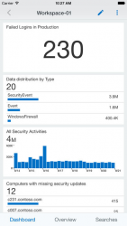 Microsoft Operations Management Suite 2.6