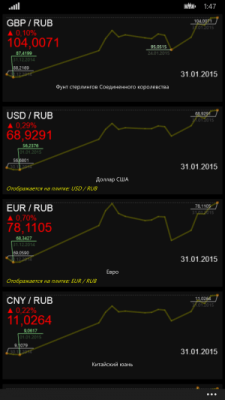 Курс валют ЦБ РФ 1.31