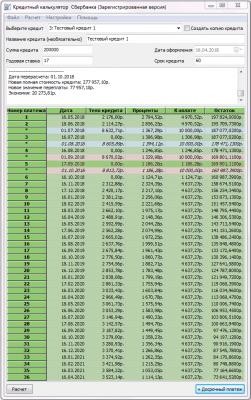 Калькулятор кредитов с учетом досрочного погашения 1.1.4