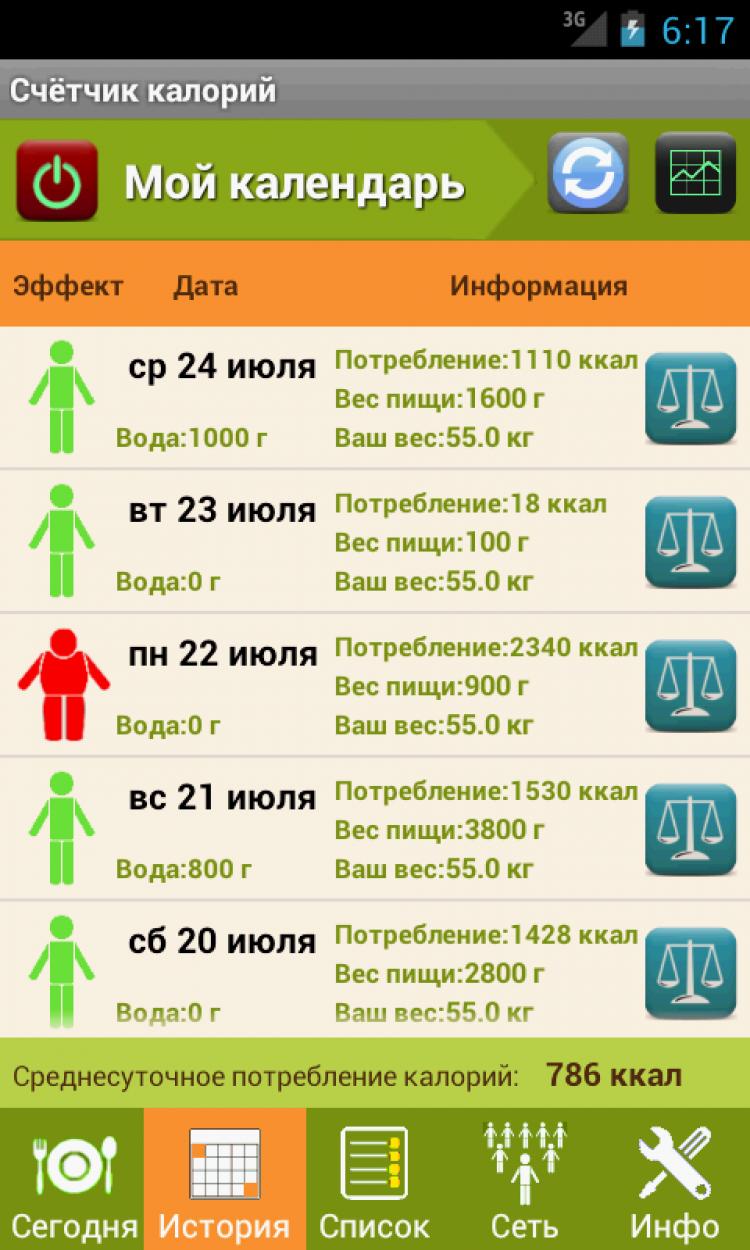 Скачать Калькулятор калорий 3.2.8 для Android бесплатно e6ae1d682b0