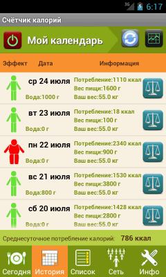 Калькулятор калорий 3.2.8
