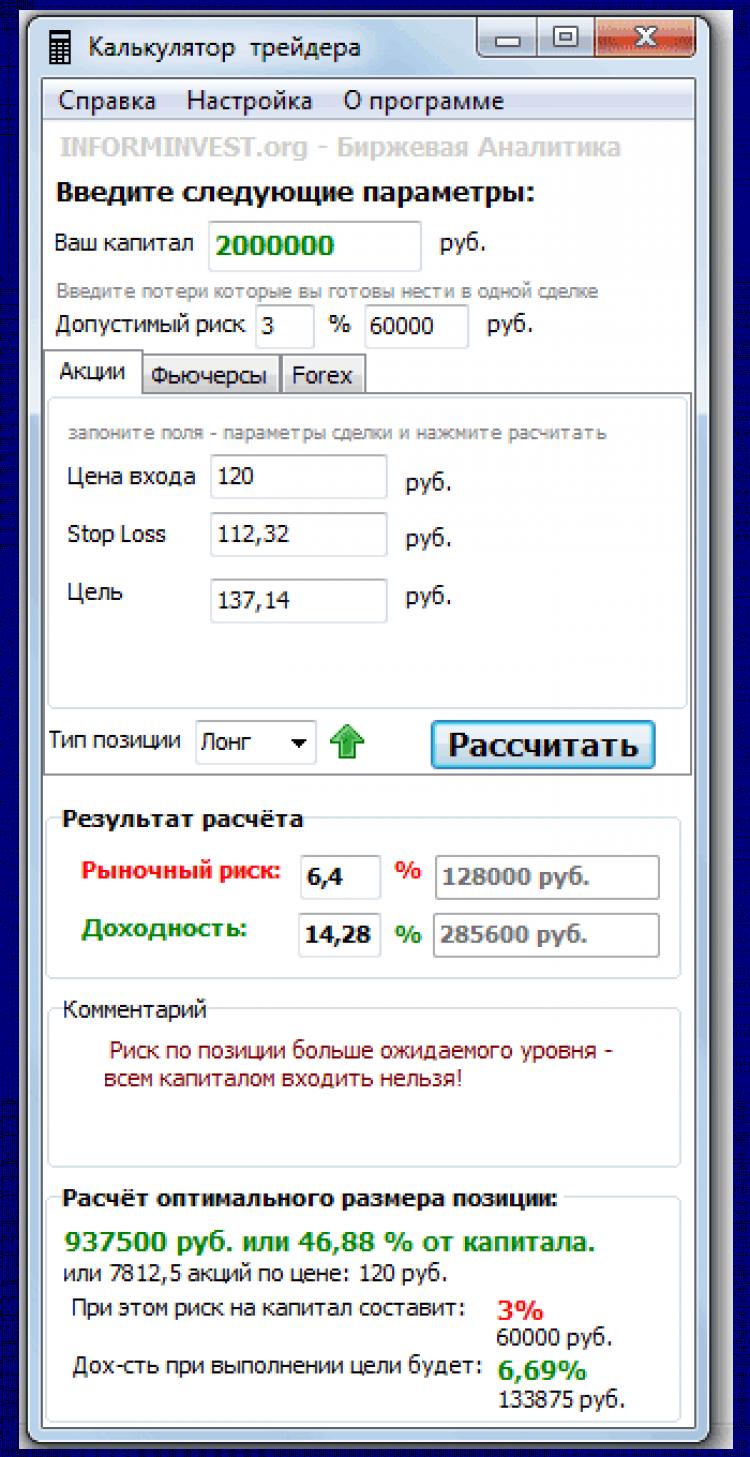 Калькулятор для форекс трейдеров валютная биржа онлайн форекс