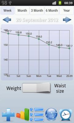 Дневник веса