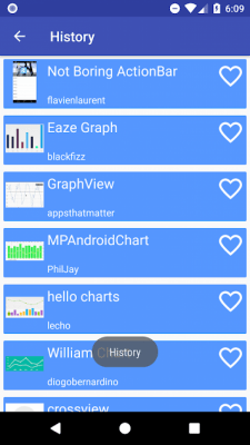 Awesome Android - UI Libraries