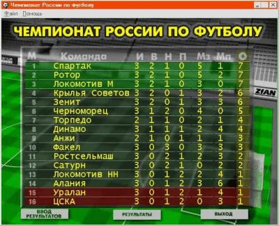 Чемпионат России по футболу 0.4.4.0