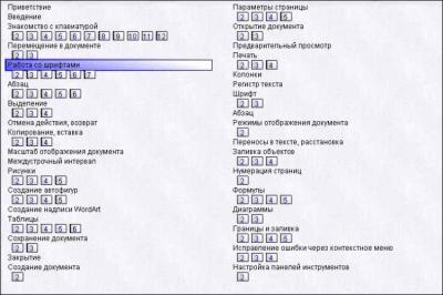 Практическое руководство по Word v2.0