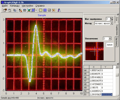 Graph2Digit 0.7.1b