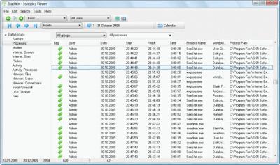 StatWin Pro 7.2