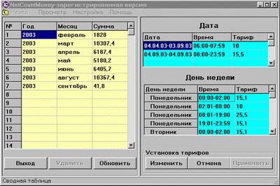 NetCountMoney v1.2