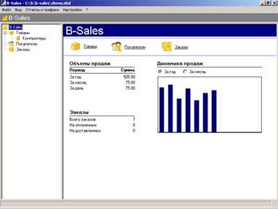 B-Sales v1.0