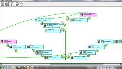 Генеалогическое древо семьи 1.0.0