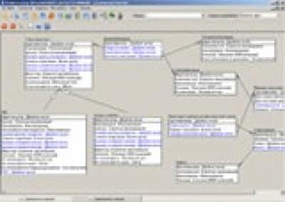 GlobalFrameWork for Oracle 1.45