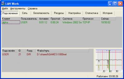 LAN Work, 1.27