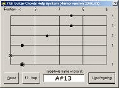 YGS Guitar Chords Help System 2006.07++
