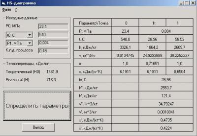 HS-диаграмма. Версия 1.5.0.