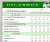 Скачать Finc-Эспрессо 1.0