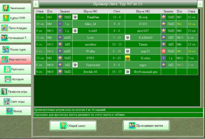 Прогноз-Лига Футбола 2012