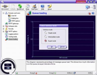 Corporate SMTP Server 1.7