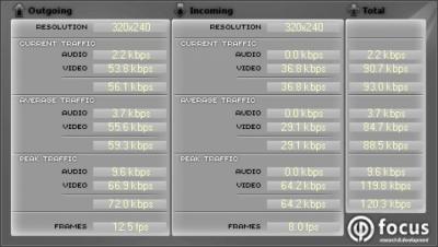Focus VideoPhone, v3.0
