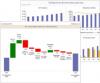 Скачать Finplan - анализ MSFO