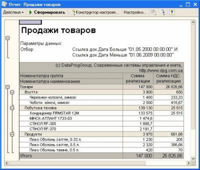 Продажи товаров отчет для 1С 8
