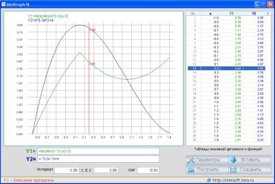 MiniGraph-SL 3.2