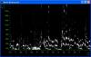 Скачать Real Time Audio 3D Spectrum
