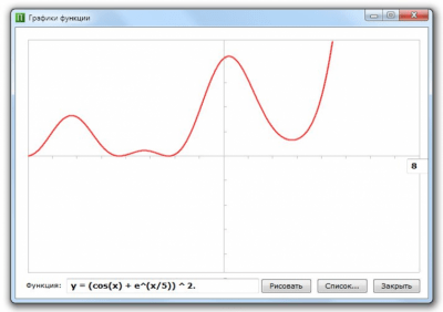 Графики функций 2.0